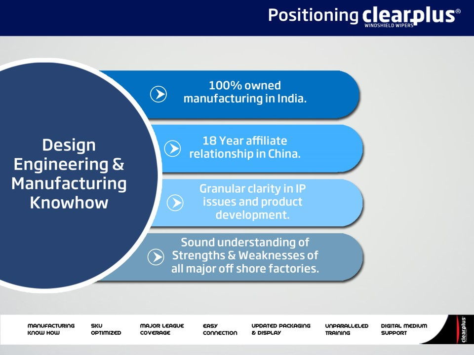 CP Positioning slide3